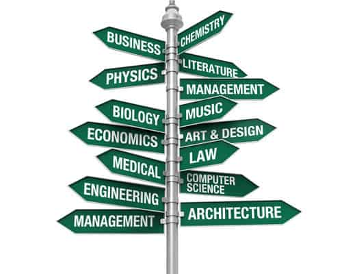 A sign post littered with many different college major choices pointing in as many directions